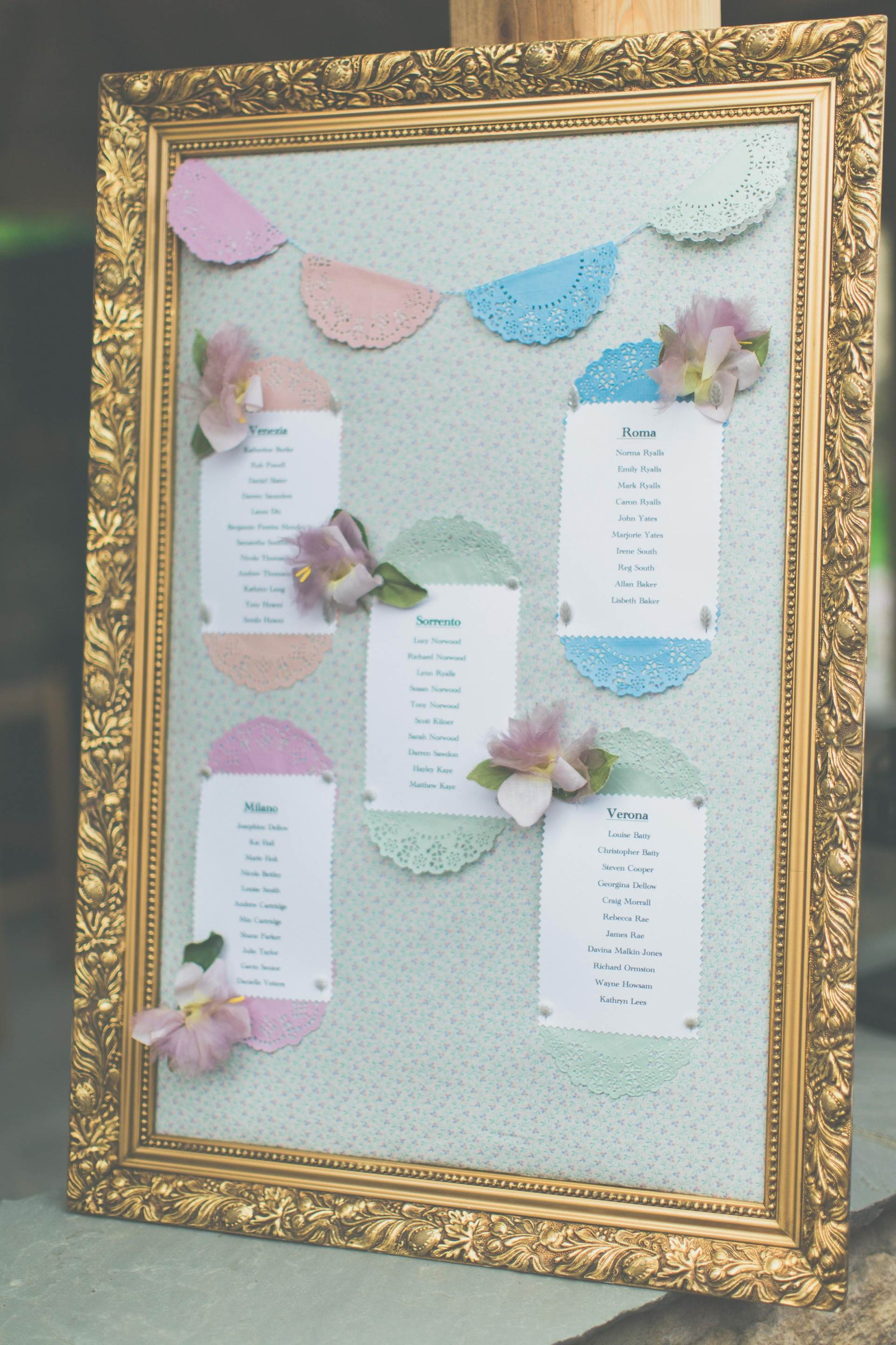 A 1960s vintage wedding table plan